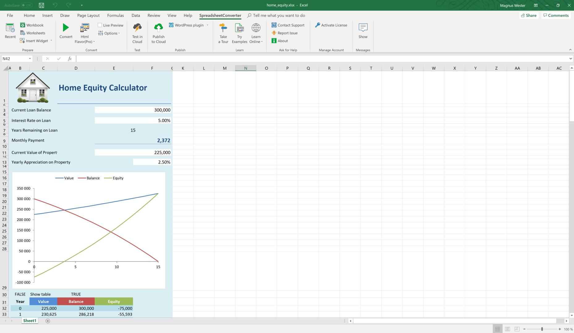 Screenshot of a Home Equity Calculator in Excel